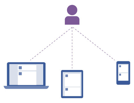 retargeting-cross-device-facebook
