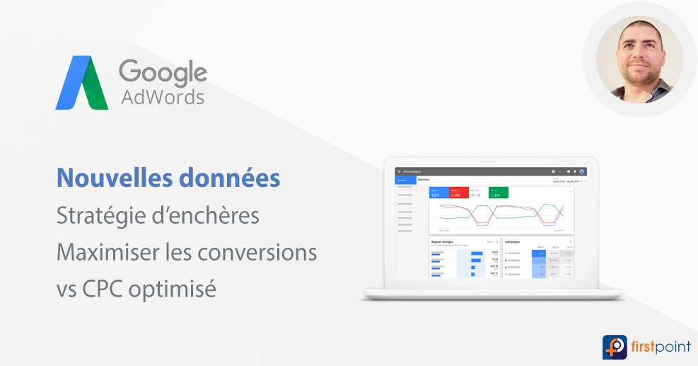 [Etude] Adwords : Maximiser les conversions vs CPC optimisé
